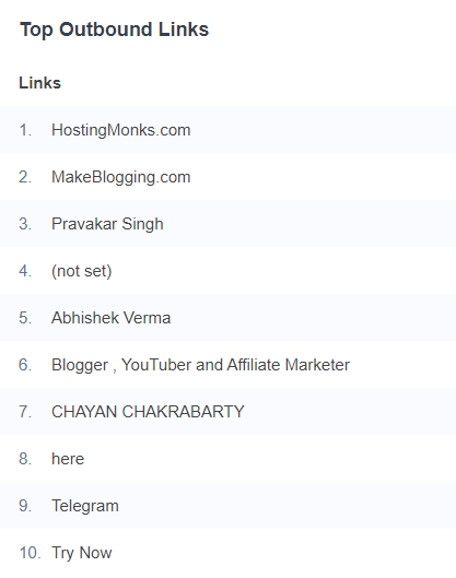 Top outbound links
