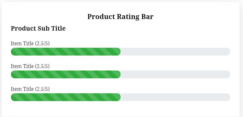 AB Progress bar
