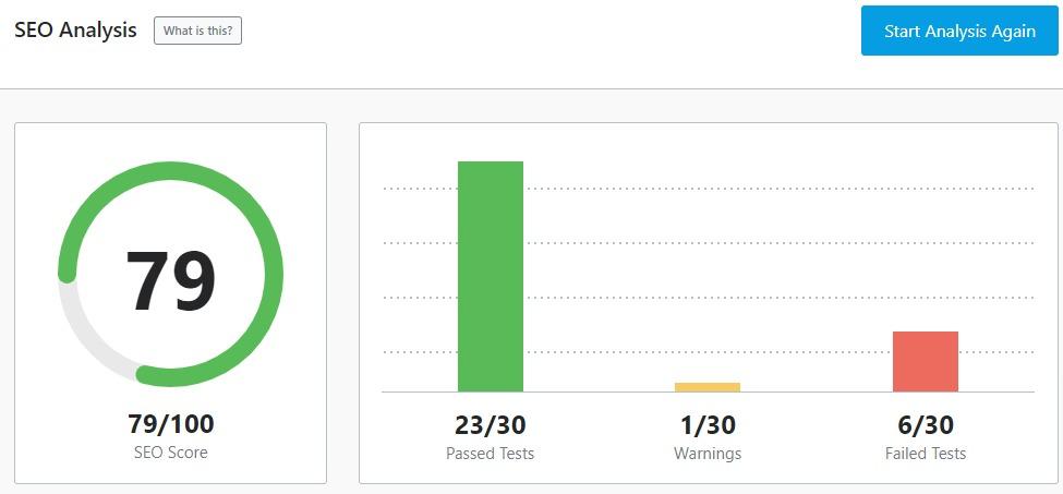 seo analysis rank math